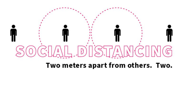 A graphic showing social distancing. Social Distancing. Two meters apart from others. Two